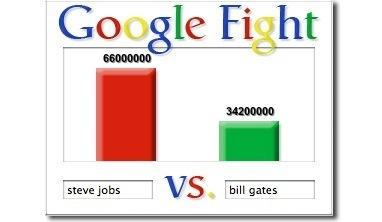 http://www.personalfinanceanalyst.com/wp-content/uploads/2008/05/googlefight_20070608171025.jpg
