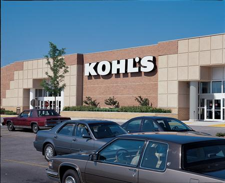 Kohl's Coupons | Personal Finance Analyst
